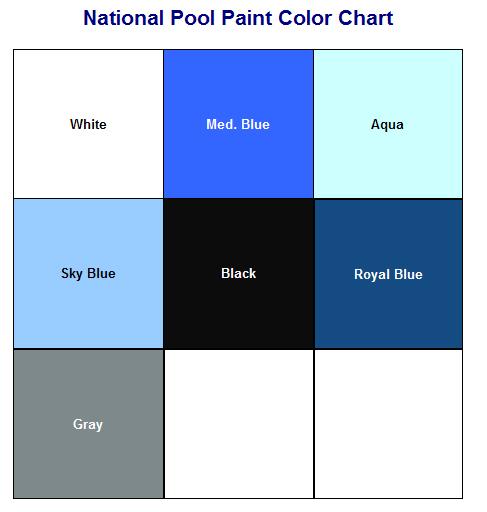 Epoxy Swimming Pool Paint 2 Gallon Kit